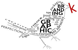Kreative Konceptionz Bird Wordle